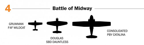 031_Battle_of_Midway.jpg